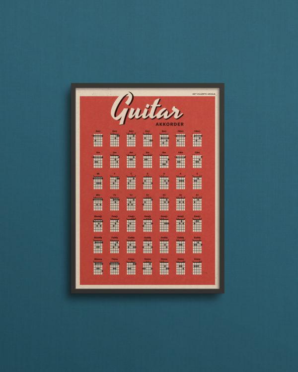 PLakat med guitarakkorder