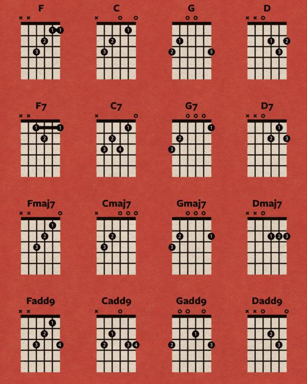 guitar akkorder chords poster plakat 5