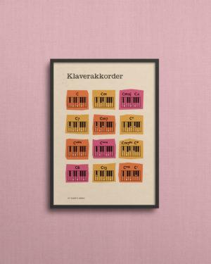 Plakat med klaverakkorder