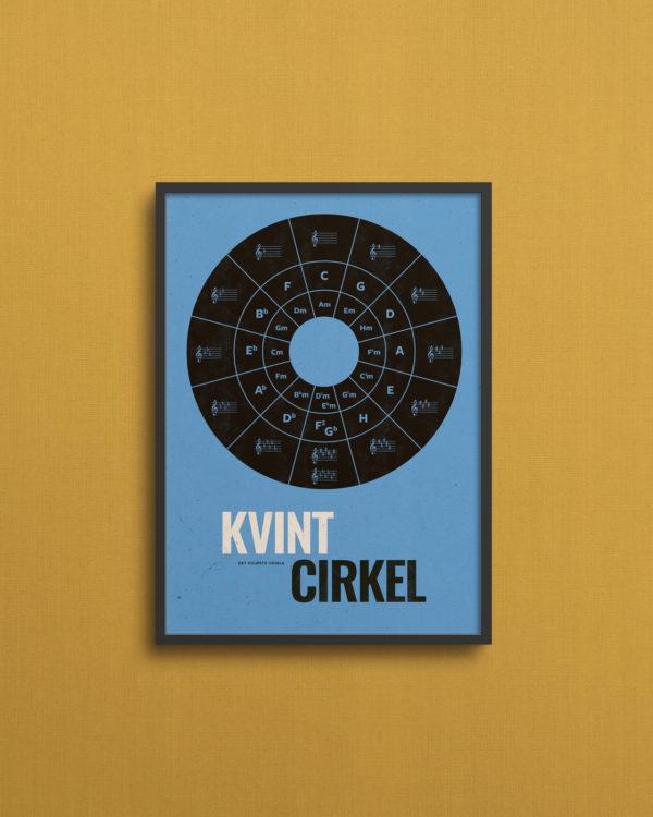 Kvintcirklen på plakat