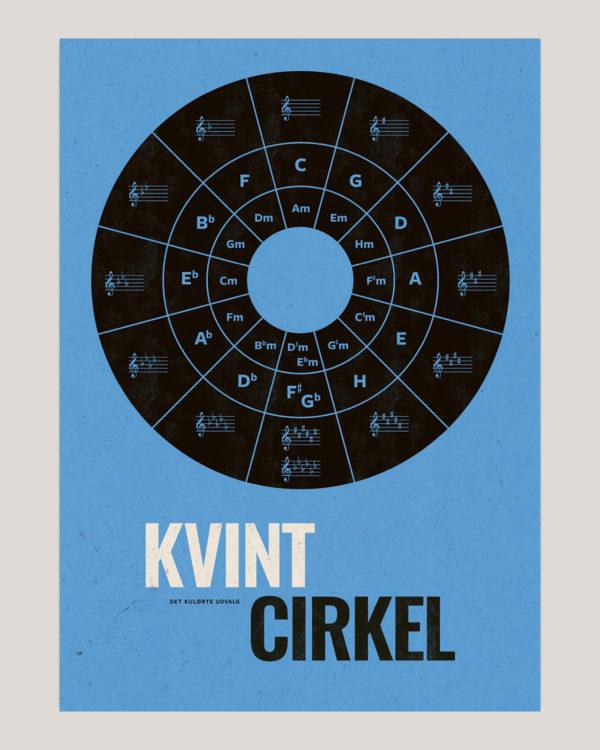 kvintcirkel circle fifths musik plakat poster 5