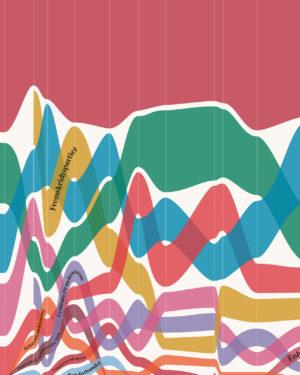 politik folketing mandater historie plakat infografik 4