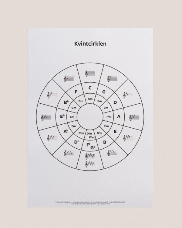 kvintcirkel print selv 1