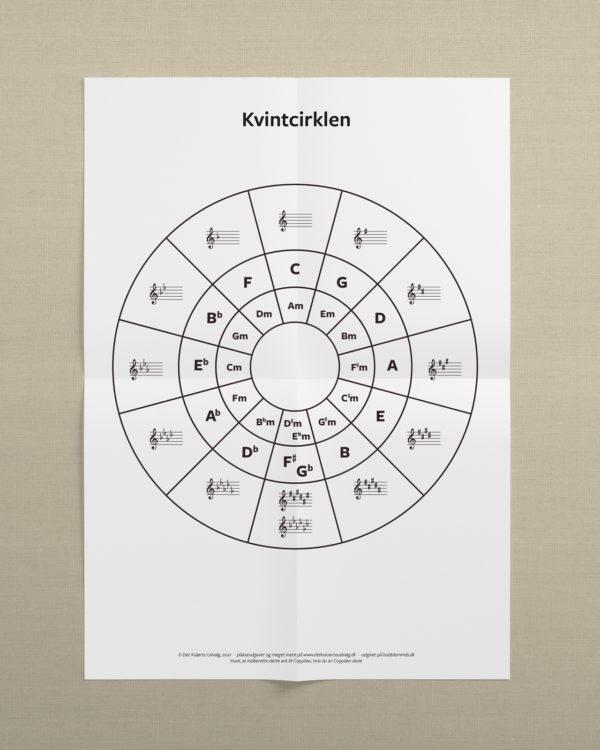kvintcirkel print selv 3