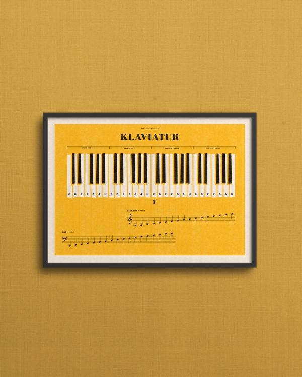 Klaviaturet som plakat, klaver