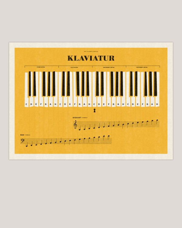 klaviatur piano akkorder chords plakater poster 4