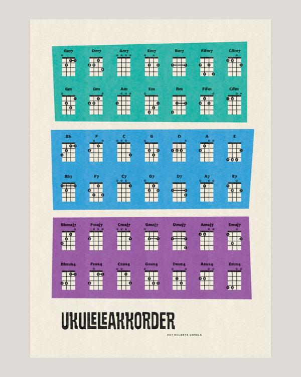 ukulele akkorder chords musik plakat poster 3