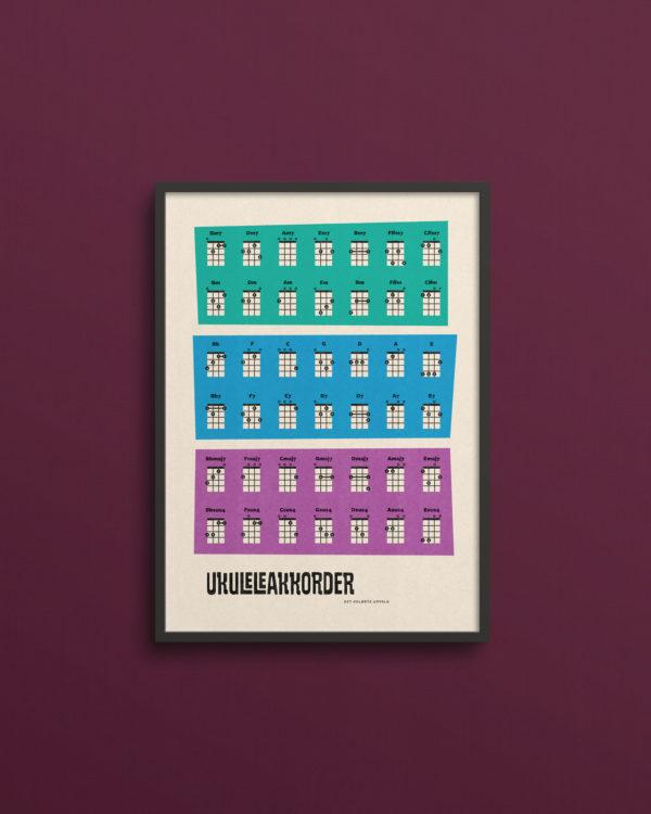 ukulele akkorder chords musik plakat poster 5