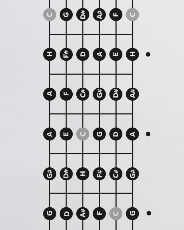 gribebraedt guitar print selv 4