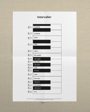 intervaller klaver print selv 3